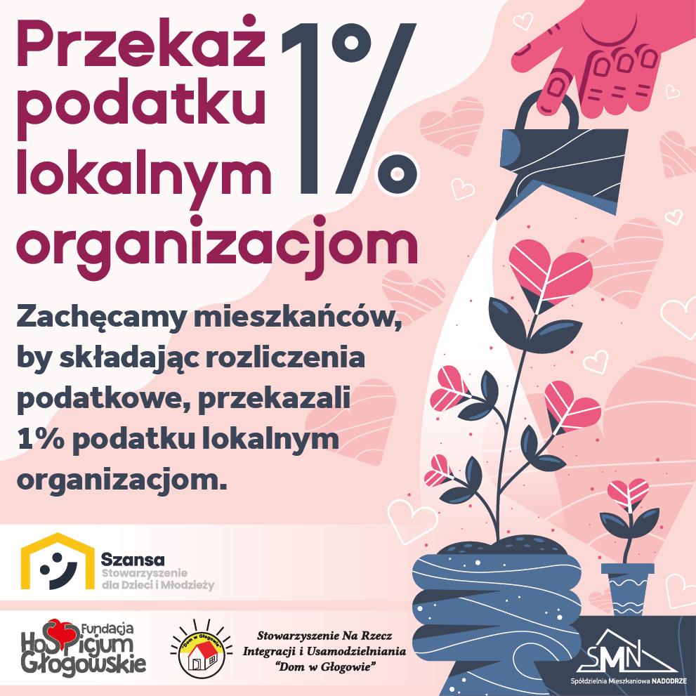 Spółdzielnia Mieszkaniowa Nadodrze w Głogowie współpracuje z wieloma organizacjami w Głogowie